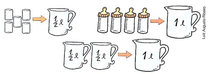 Atividade com Medidas de Capacidade: Litro (L) e Mililitro (ml) - Ensinar  Hoje
