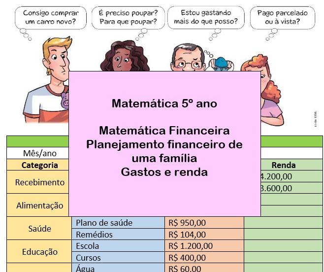 Matemática Financeira  5º ano  - Organização financeira de uma família
