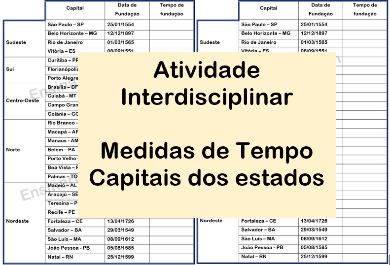 Atividade Interdisciplinar: medidas de tempo e as capitais